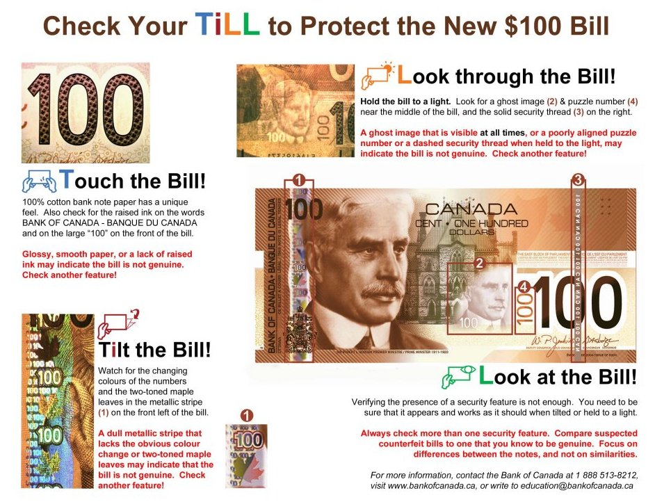 the bank of canada essay On the contrary to the policies of the united states, material about canada's monetary policy was easily accessible on the bank of canada website, straight-forward and easy to understand.