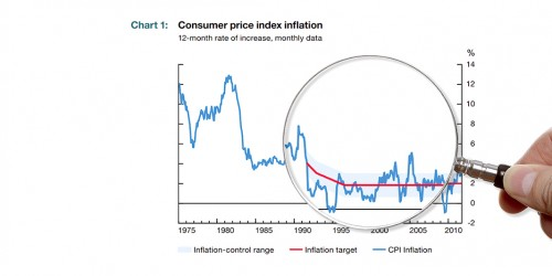 carousel_consumer-price-index_EN