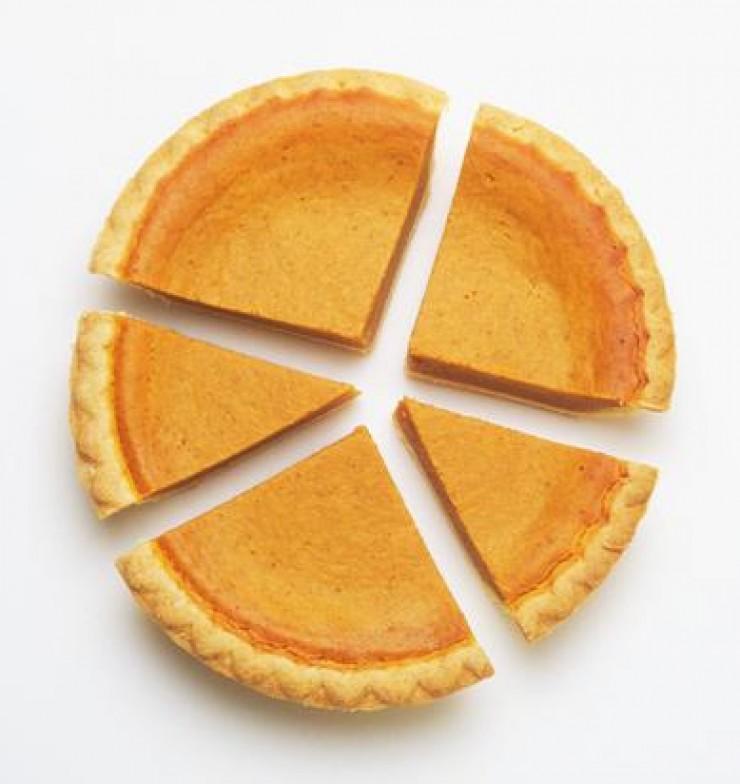 Uneven Pie